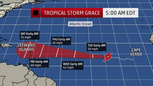tropical storm grace moving west in the atlantic ocean